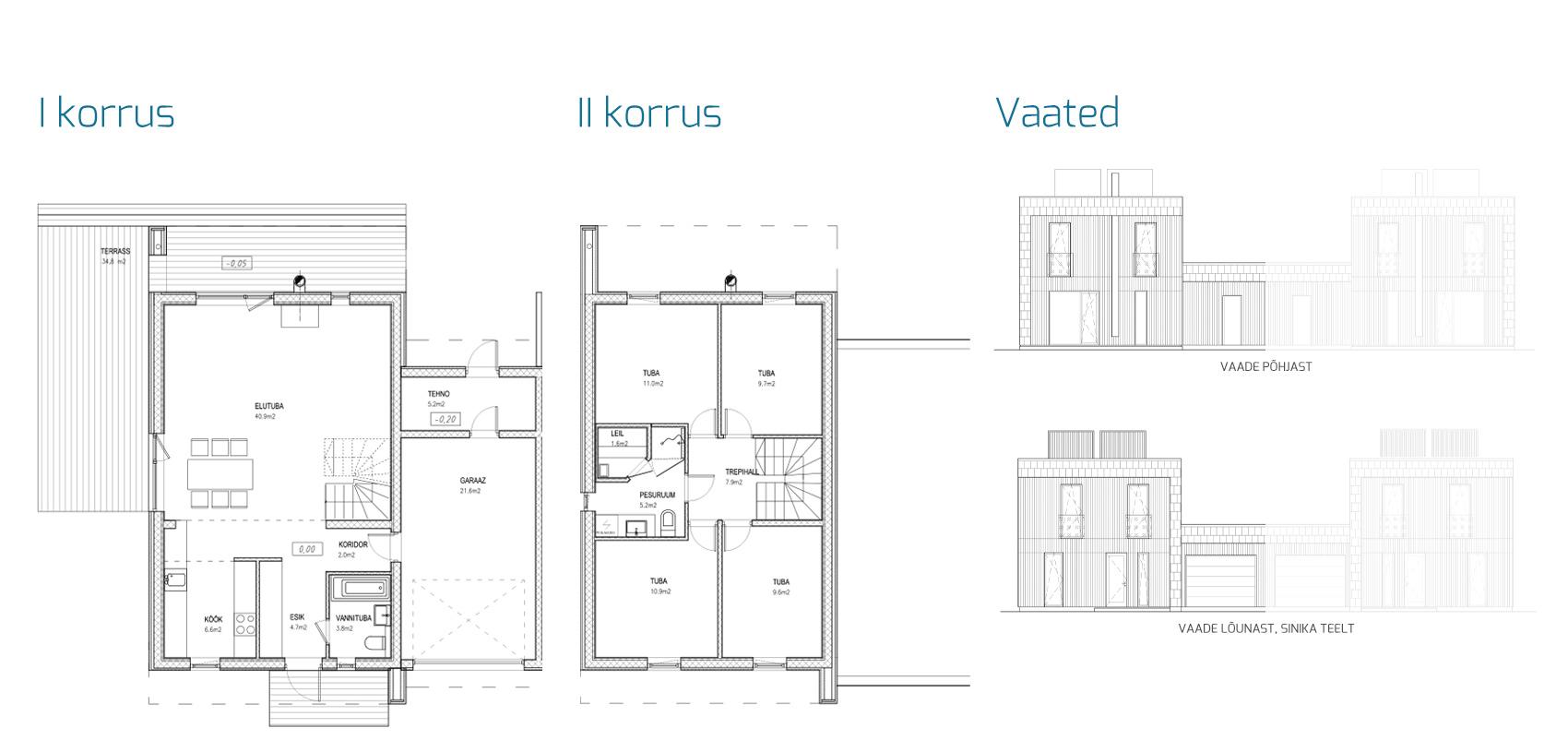 Energiamaja - Ülemiste elamurajoon: Sinika tee paariselamud, korter 1